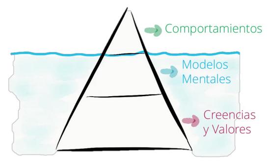 Pirámide 2