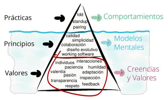 Pirámide 3