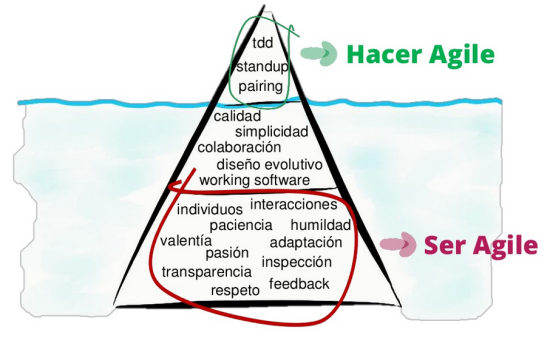 Pirámide 4