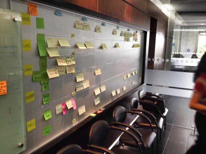 Release Planning Board