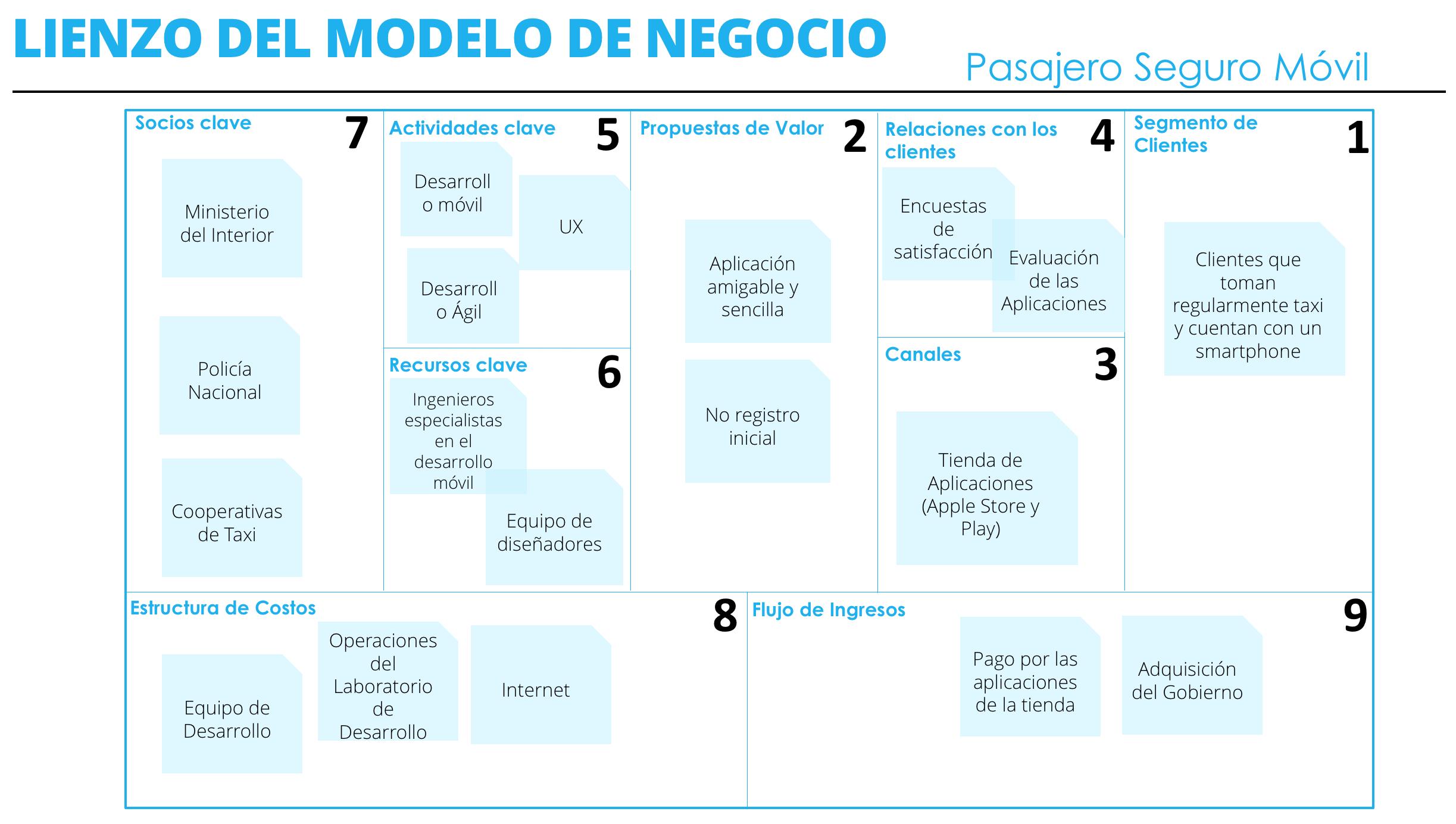 Johnny Ordóñez | Lean & Agile Coach | Change Agent | Página 4