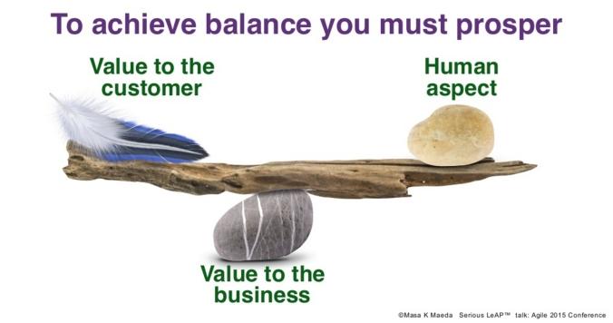 balance-masa-maeda